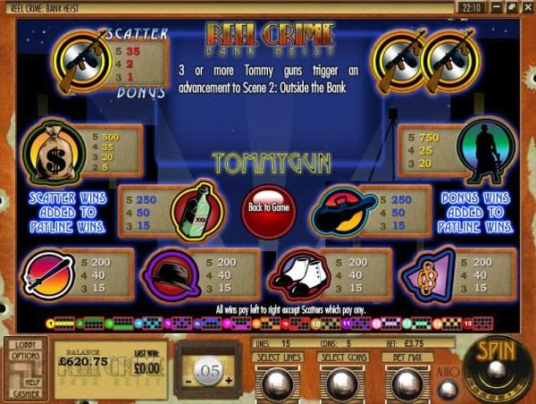 Reel Crime Bank Heist by Casino Codes