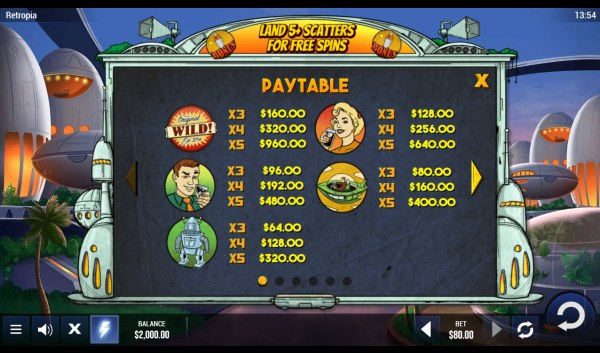 Paytable - High Value Symbols by Casino Codes