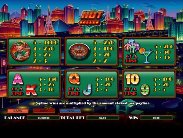 Casino Codes image of Hot Roller