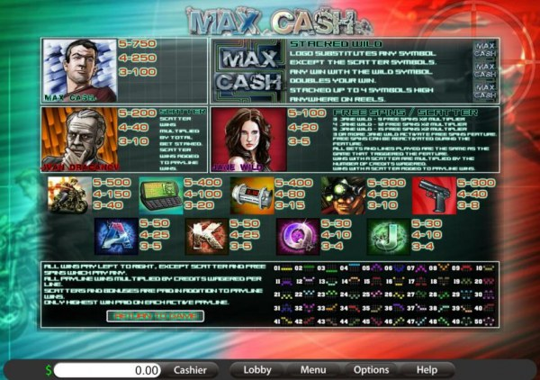 general rules, payline diagrams, wild, scatter, free spins and slot symbols paytable - Casino Codes