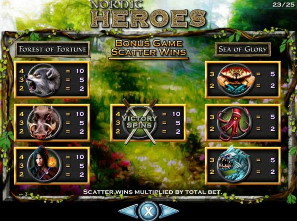 Bonus Scatter Wins Paytable - Casino Codes