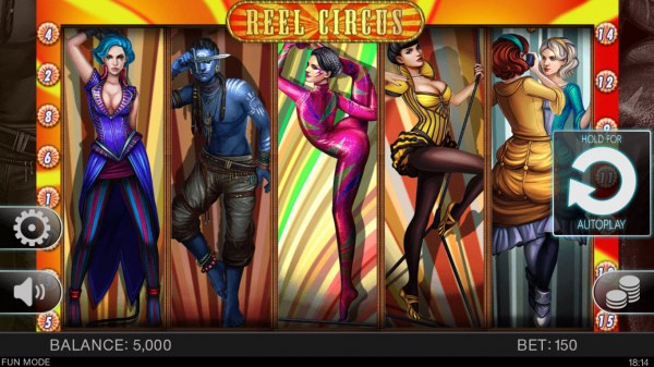 Reel Circus by Casino Codes