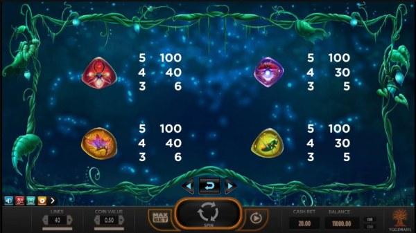 Magic Mushrooms by Casino Codes