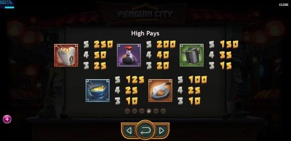 Casino Codes - High Value Symbols