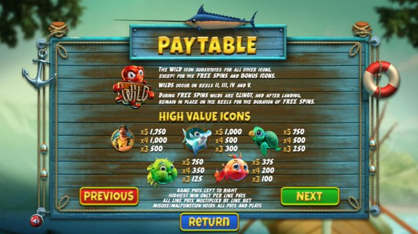 Slot game symbols paytable. - Casino Codes