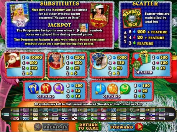 Paytable - Casino Codes