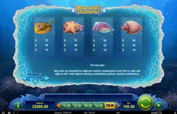 Mermaid's Diamond by Casino Codes
