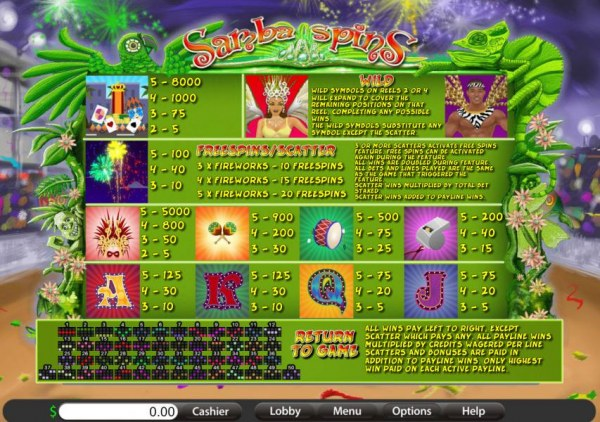 Samba Spins by Casino Codes