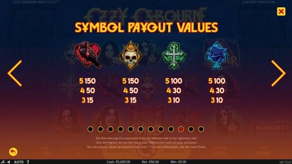 Ozzy Osbourne by Casino Codes