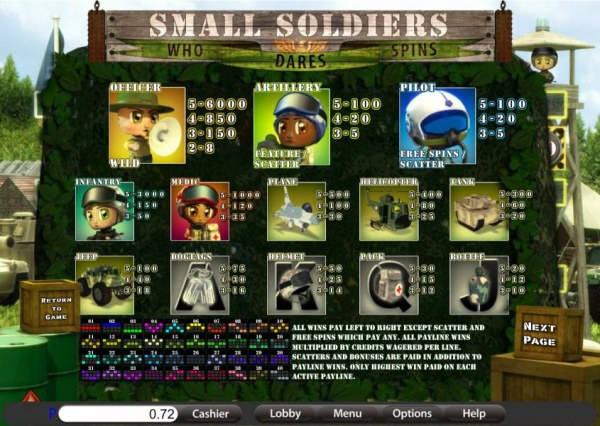 Images of Small Soldiers