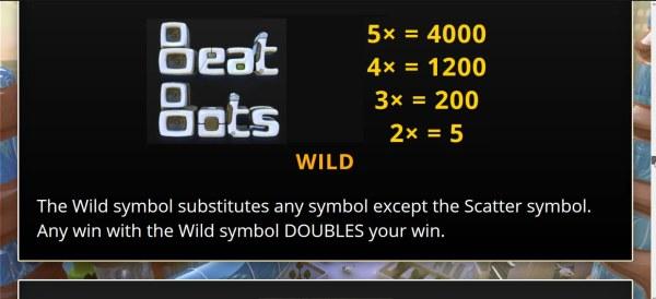 Casino Codes image of Beat Bots