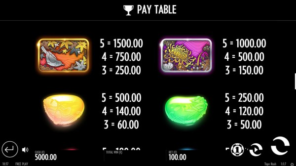 High Value Symbols - Casino Codes