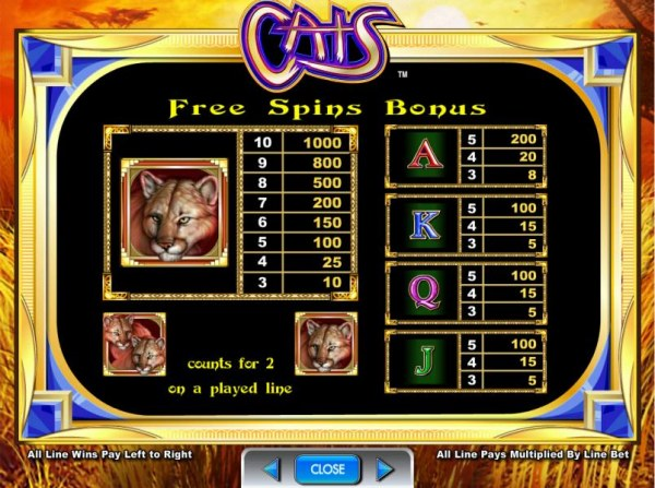 Casino Codes image of Cats