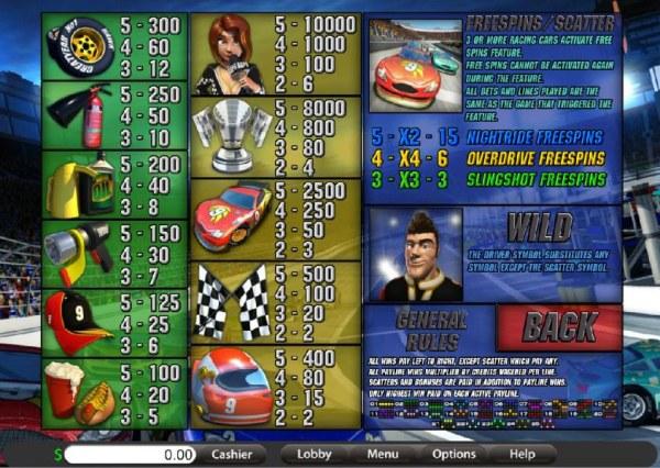 Casino Codes image of Nascash
