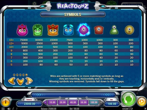 Reactoonz by Casino Codes