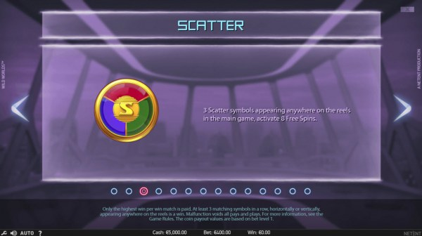 Scatter Symbol Rules - Casino Codes