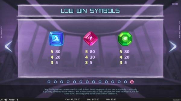 Wild Worlds by Casino Codes