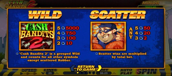 Wild and Scatter Symbols Rules and Pays - Casino Codes