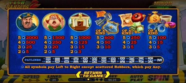Cash Bandits 2 by Casino Codes