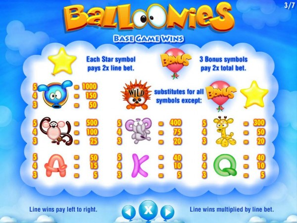 Base Game Slot Game Symbols Paytable by Casino Codes