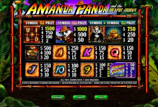 Casino Codes image of Amanda Panda and the Jackpot Journey