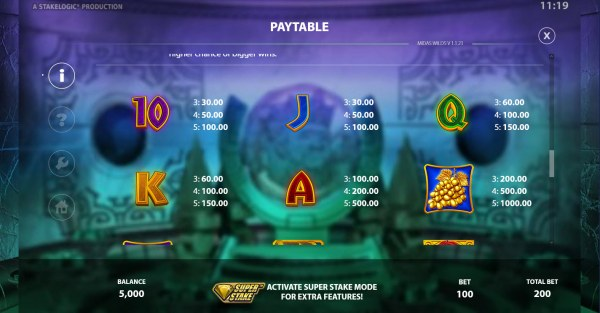 Paytable - Low Value Symbols by Casino Codes