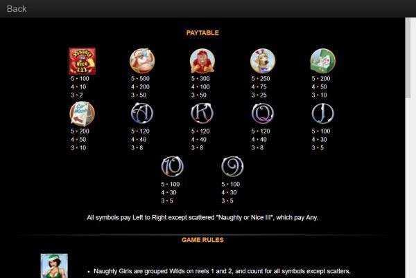 Naughty or Nice III by Casino Codes