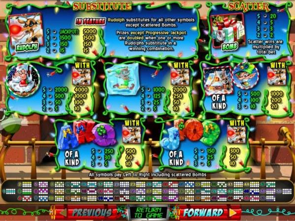 Casino Codes - Slot game symbols paytable.