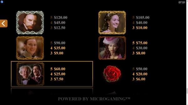 The Phantom of the Opera by Casino Codes