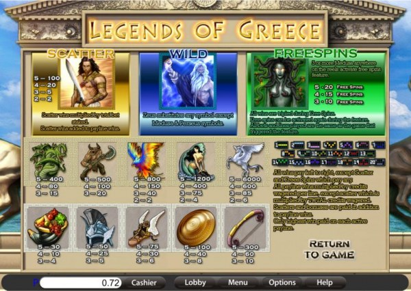 Casino Codes image of Legends of Greece