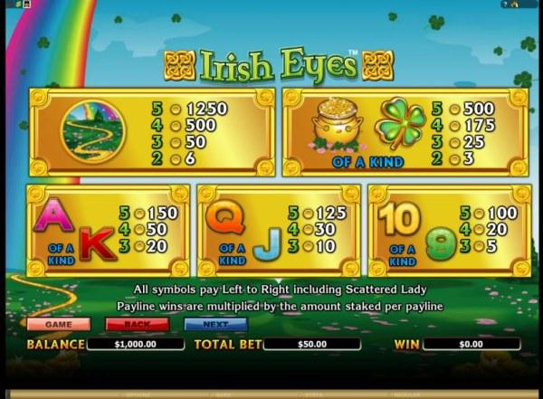 Irish Eyes by Casino Codes