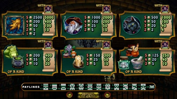Slot game symbols paytable and Payline Diagrams 1 to 25. - Casino Codes
