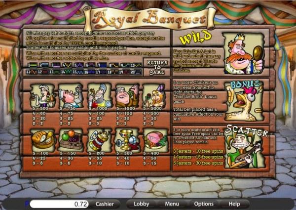 Royal Banquet screenshot