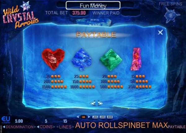 Multiple winning paylines triggers a big win! by Casino Codes
