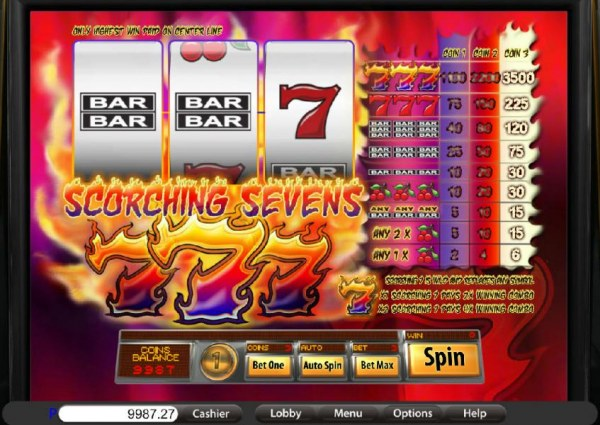 Casino Codes image of Scorching Sevens