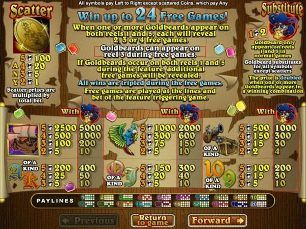 Goldbeard screenshot