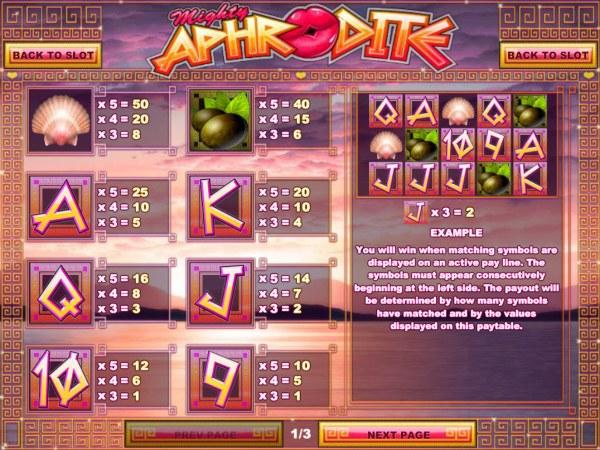 Casino Codes - Low Value Symbols