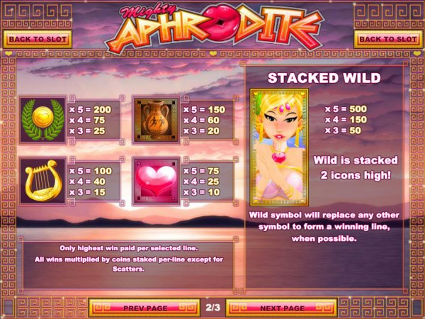 Images of Mighty Aphrodite