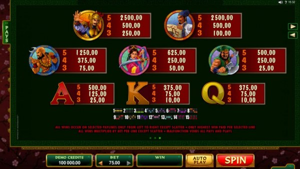 Casino Codes image of 108 Heroes