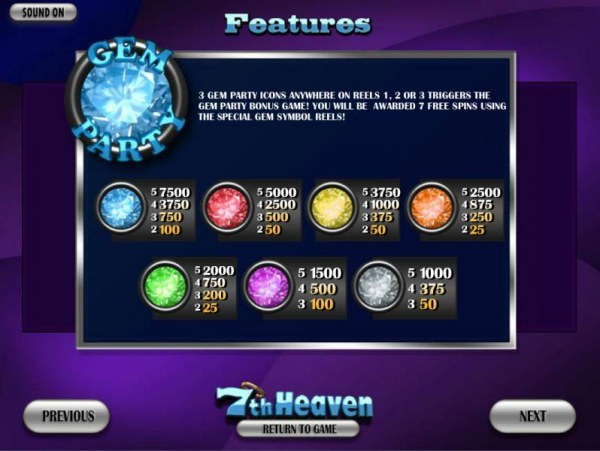 7th Heaven by Casino Codes