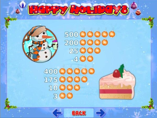 Happy Holidays by Casino Codes