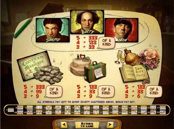 Casino Codes image of The Three Stooges Brideless Groom