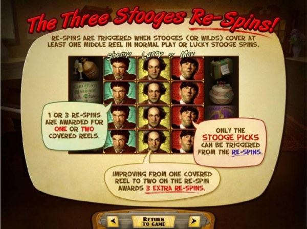 Re-Spins are triggered when stooges (or wilds) cover at least one middle reel in normal play or lucky stooge spins. 1 or 3 re-soins are awarded for one or two covered reels. - Casino Codes