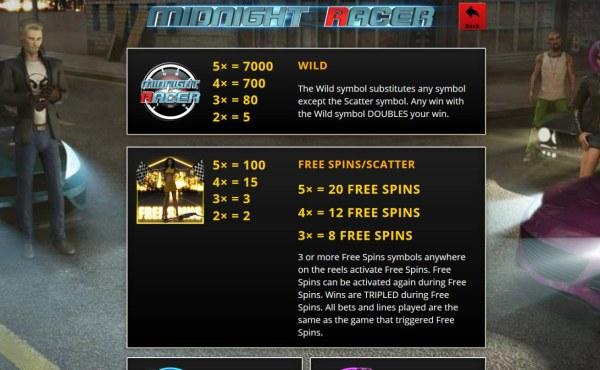 Casino Codes image of Midnight Racer