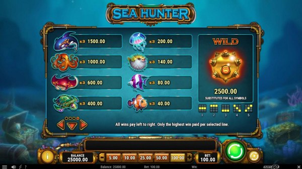 Casino Codes - Paytable