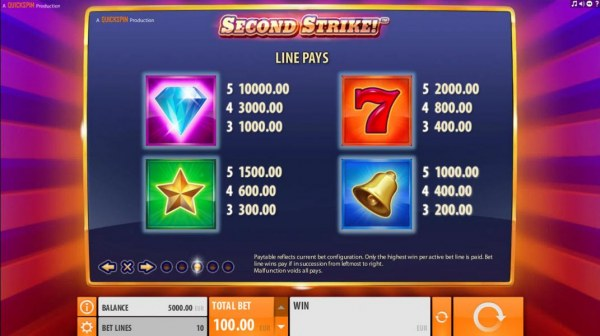 High value slot game symbols paytable - high value symbols include a diamond, a star, a red seven and a gold bell. - Casino Codes