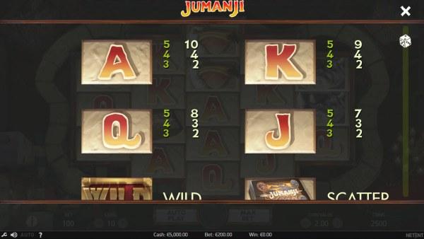 Low Value Symbols - Casino Codes