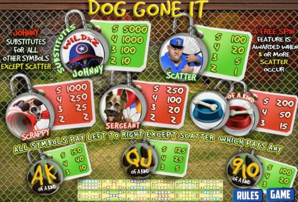 Casino Codes image of Dog Gone It