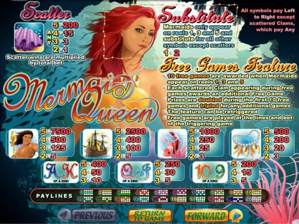Slot game symbols paytable featuring mermaid themed  icons. by Casino Codes