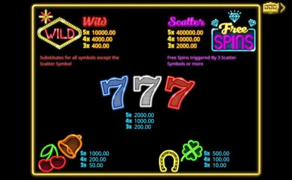 Vegas Wins by Casino Codes